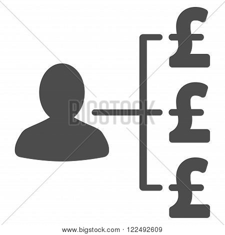Pound Payer Relations vector icon. Pound Payer Relations icon symbol.