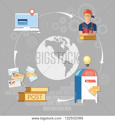 Mail postal service postman online international delivery