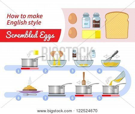 Recipe Infographic For Making Scrambled Eggs