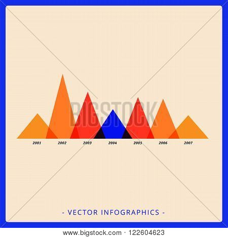 Editable template of vertical bar chart representing seven triangles with annual dynamics, multicolored version