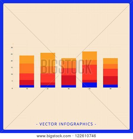 Editable template of vertical bar chart with five columns, multicolored version