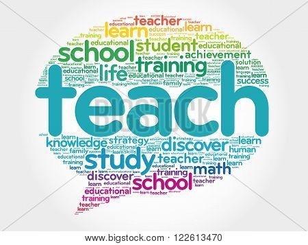 TEACH Think Bubble word cloud business concept