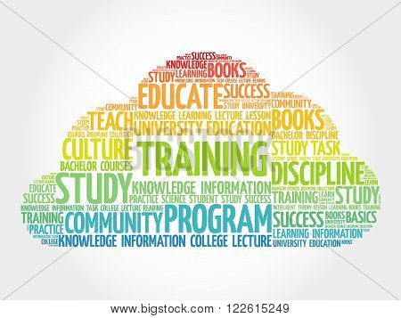 TRAINING word cloud education concept, presentation background