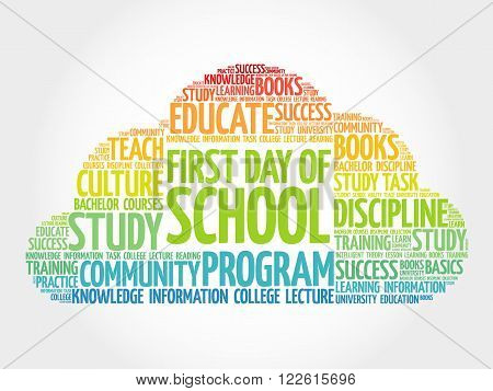 First Day Of School Word Cloud