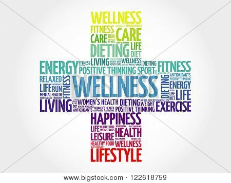 WELLNESS word cloud health cross concept, presentation background