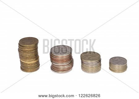 Coins in descending order, a visual image