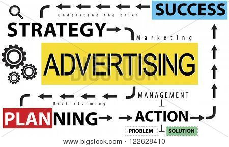 Advertising Commercial Branding Marketing Strategy Concept