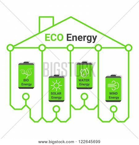 Eco line house. Green eco batteries. Vector illustration of green eco batteries icon. Battery icon with alternative sources of energy.