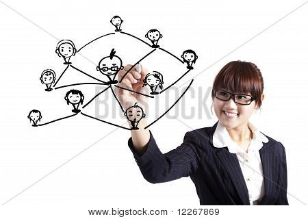 business woman drawing social network Relationship diagram