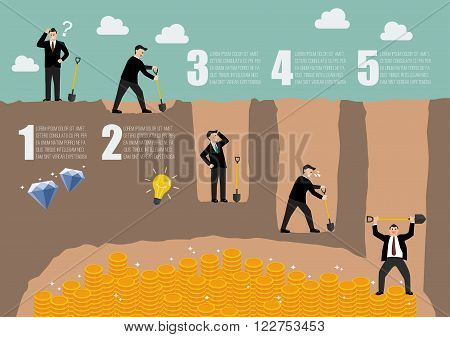 Process of businessman digging a ground to find treasure infographic