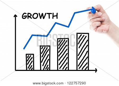 Graphic Or Chart Grow