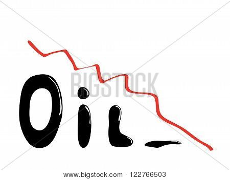 the concept of falling oil prices red graph down