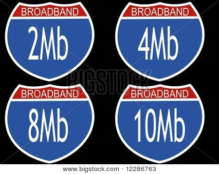 American interstate signs with broadband download speeds JPG
