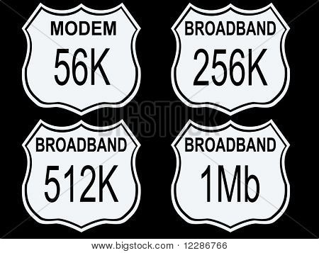 American highway signs with modem and broadband download speeds JPG