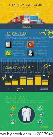 Chemical safety and traditional chemistry infographics layout  with signs of prevention methods of accident and information about practical knowledge vector illustration