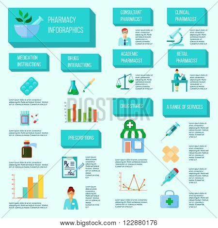 Pharmacist infographic with all stages of creation selling and application of drugs vector illustration
