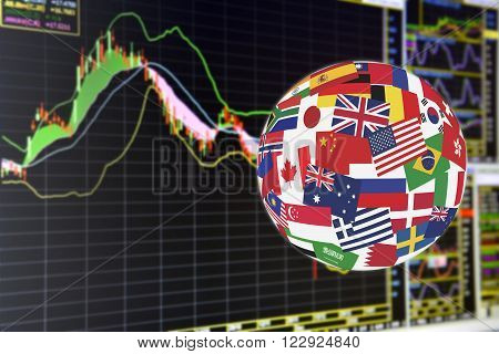 Flags globe over the display of daily stock market charts of financial instruments for technical analysis including price and bollinger band analysis. Global stock market investment concept.