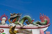 Colorful Dragon On The Roof With Blue Sky