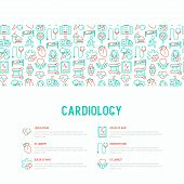 cardiology poster