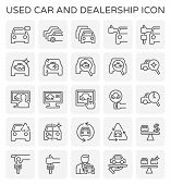 Used Car And Dealership Icon Set For Used Car Business Graphic Design Element, Editable Stroke. poster
