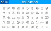 Set Of 50 Education And Learning Web Icons In Line Style. School, University, Textbook, Learning. Ve poster