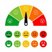 Emotion Scale. Emotions Dial Measuring, Emotive Meter, Emotes Score Vector Illustration For Customer poster