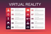 Virtual Reality Infographic 10 Option Template.vr Helmet, Augmented Reality, 360 View, Vr Controller poster