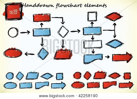 Hand-drawn flowchart elements with blue and red colored parts