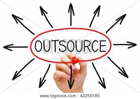 Outsourcing Concept
