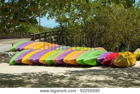 Choose Your Kayak