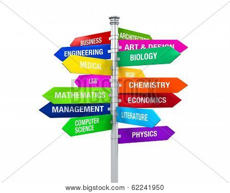 Colorful Direction Sign of Majors