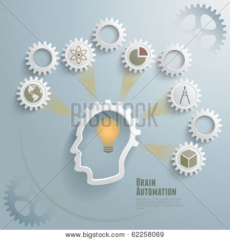 Brain Automation Infographic Concept