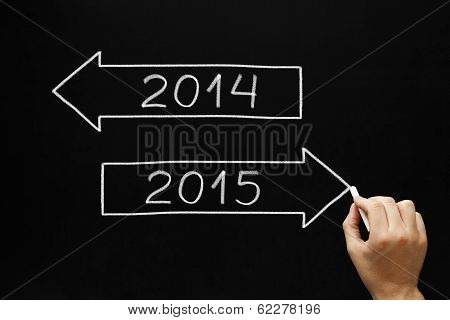 Going Ahead To Year 2015