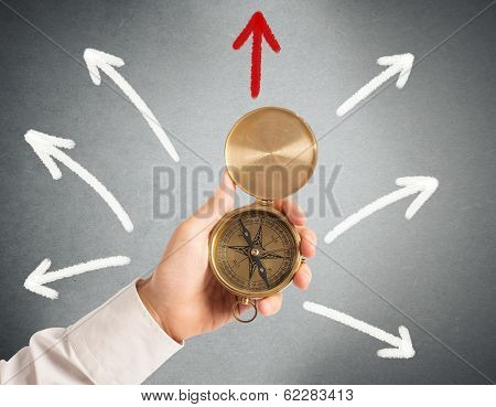 Correct Direction