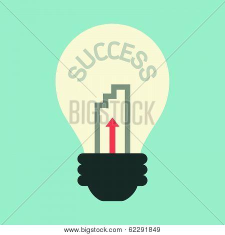 Idea To Success