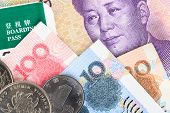 image of yuan  - Chinese or Yuan banknotes money and coins from China - JPG