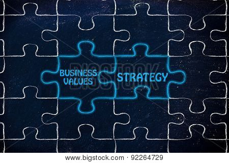 Business Values & Strategy, Glowing Jigsaw Puzzle Illustration