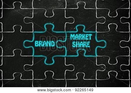 Brand & Market Share, Glowing Jigsaw Puzzle Illustration