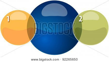 blank business strategy concept infographic diagram illustration of relationship overlapping diagram two