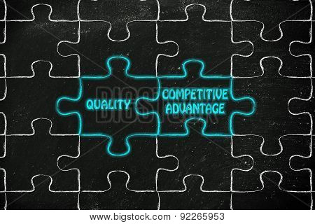 Quality & Competitive Advantage, Glowing Jigsaw Puzzle Illustration