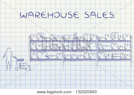 Customer Buying Products, Warehouse Sales