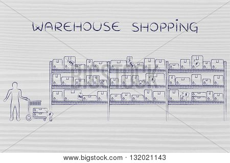 Customer Buying Products, Warehouse Shopping