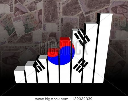 South Korean flag bar chart over Won 3d illustration