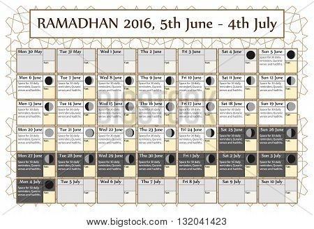 Ramadan calendar 2016. Includes: fasting calendar moon cycle-phases Ramadan quotes -hadith and Quran-. 30 days of Ramadan on white background with Islamic pattern. 1of3. 5 June. Vector illustration