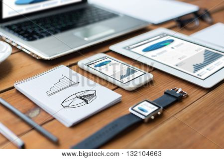 business, statistics and technology concept - close up of on laptop computer, tablet pc, notebook and smartphone with charts on wooden table