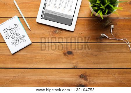 education, business and technology concept - close up of tablet pc computer with coding on screen, notebook with scheme, pencil and earphones on wooden table