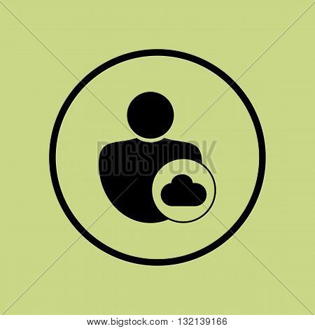 User Cloud Icon In Vector Format. Premium Quality User Cloud Symbol. Web Graphic User Cloud Sign On