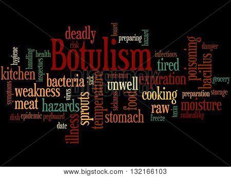 Botulism, Word Cloud Concept 3