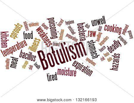 Botulism, Word Cloud Concept 5