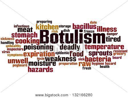 Botulism, Word Cloud Concept 7